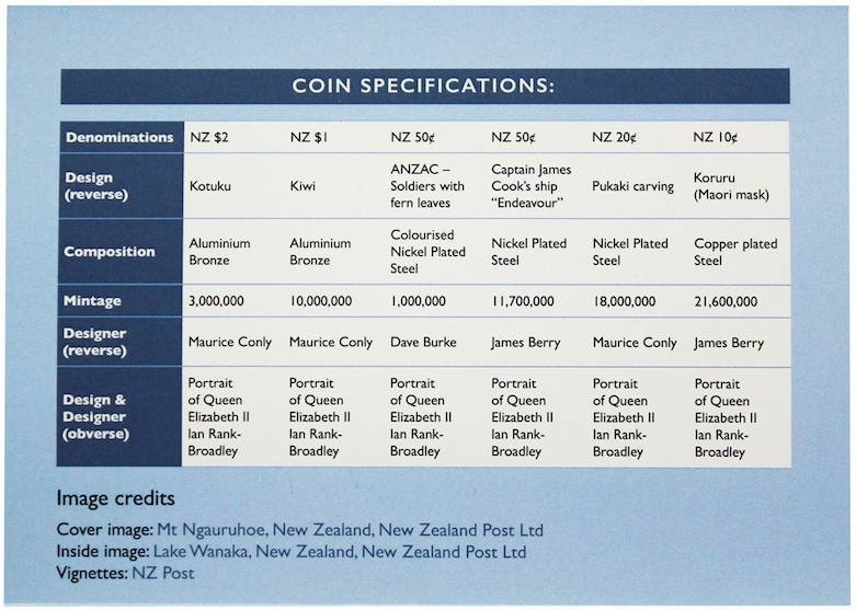 Coin specifications and image credits from the set.